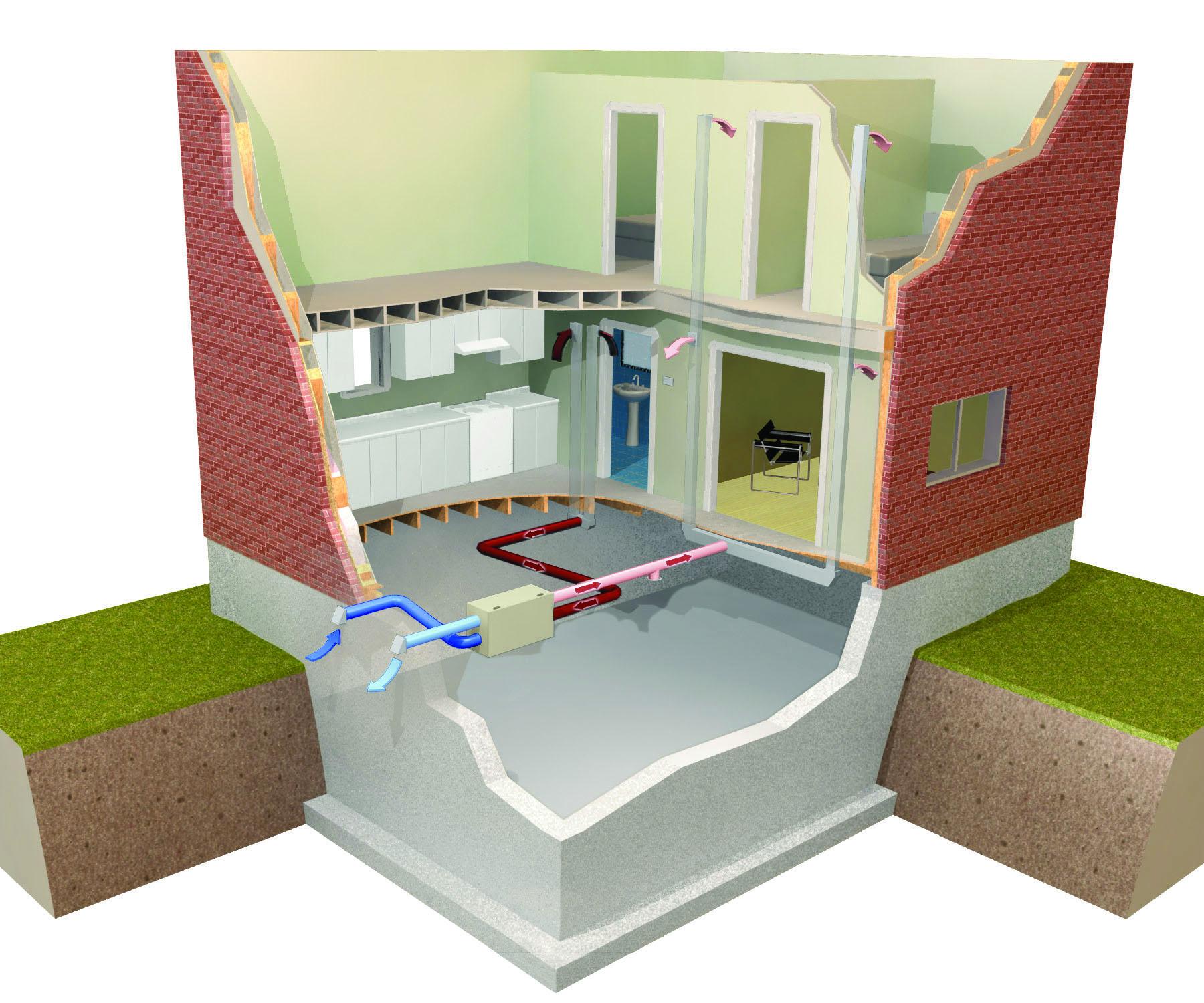echangeur air air maison Conçu principalement pour les maisons avec chauffage par plancher radiant,  à eau chaude ou à plinthes électriques.